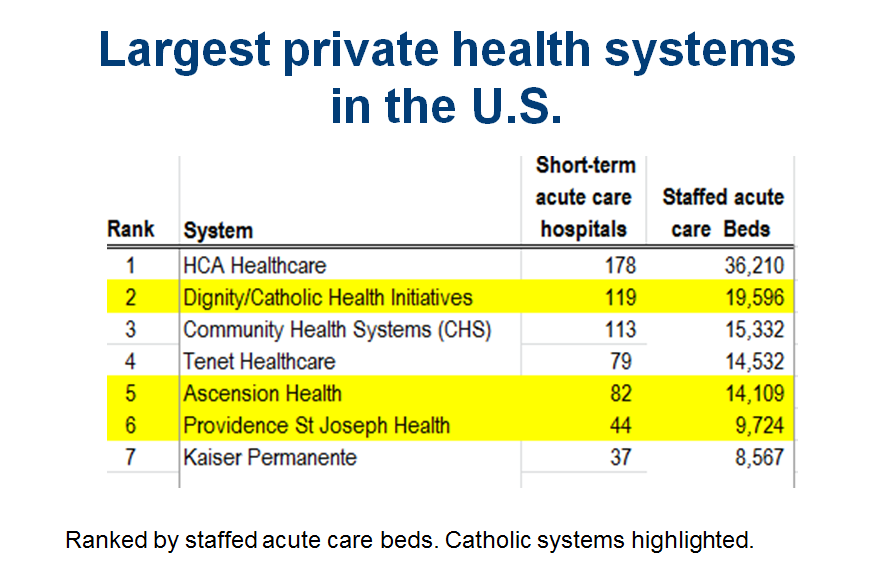 Will ties to a Catholic hospital system tie doctors' hands at UCSF